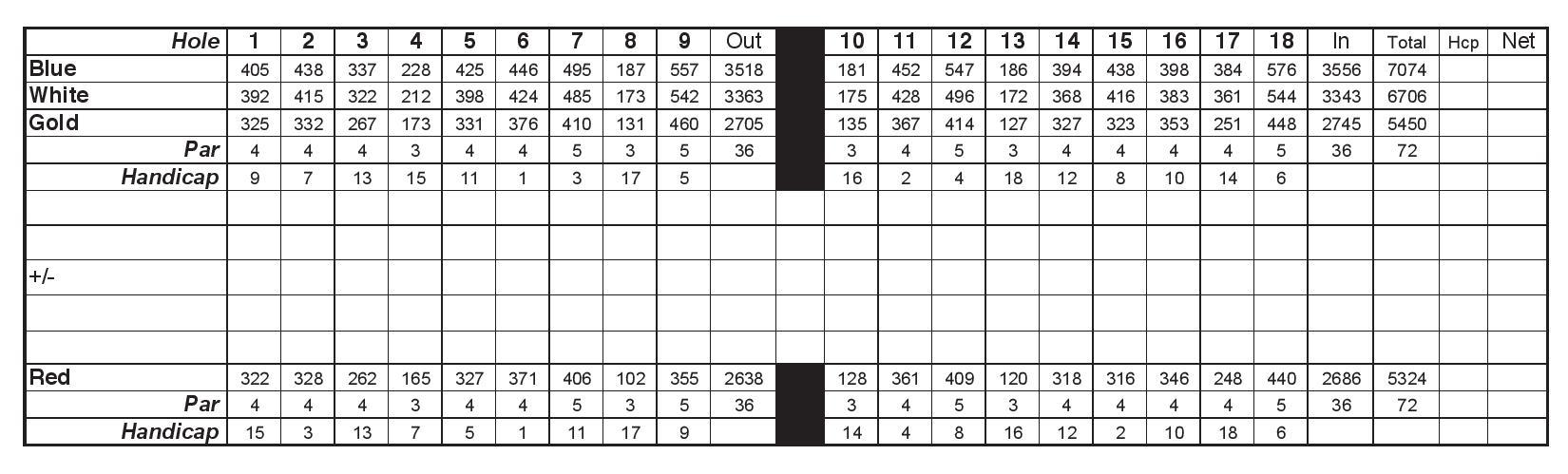 ScoreCard-page-001
